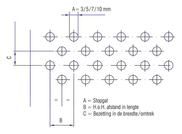 bezettingspatronen-2